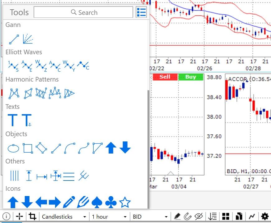 【無料チャート検証】Trade Interceptor(トレードインターセプター)【バックテスト方法】 【第三弾】